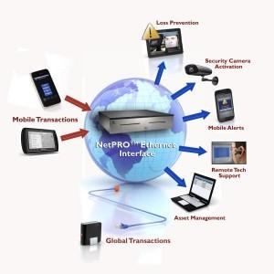 APG NetPro Ethernet Diagram
