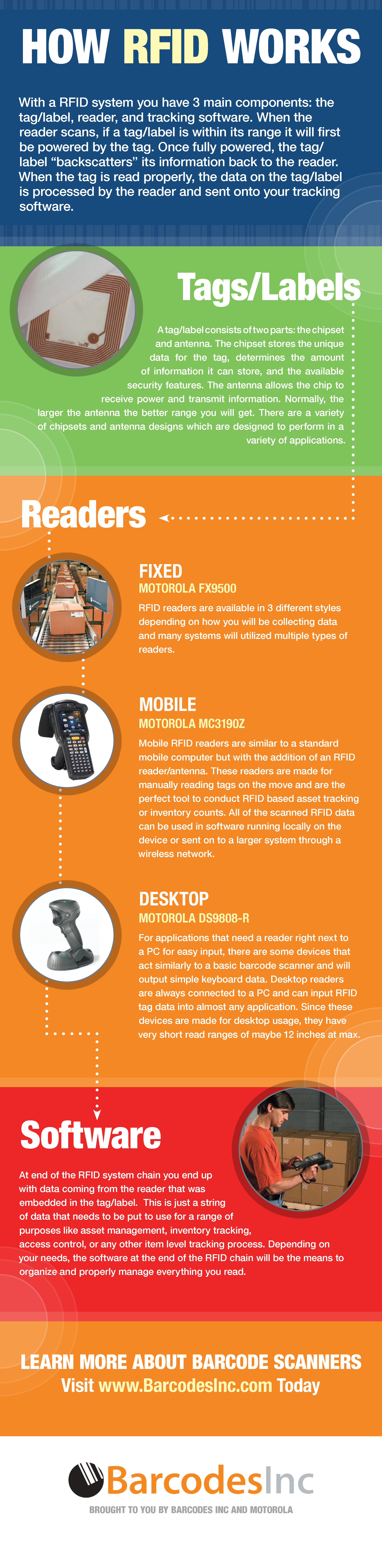 RFID System Basics_v2