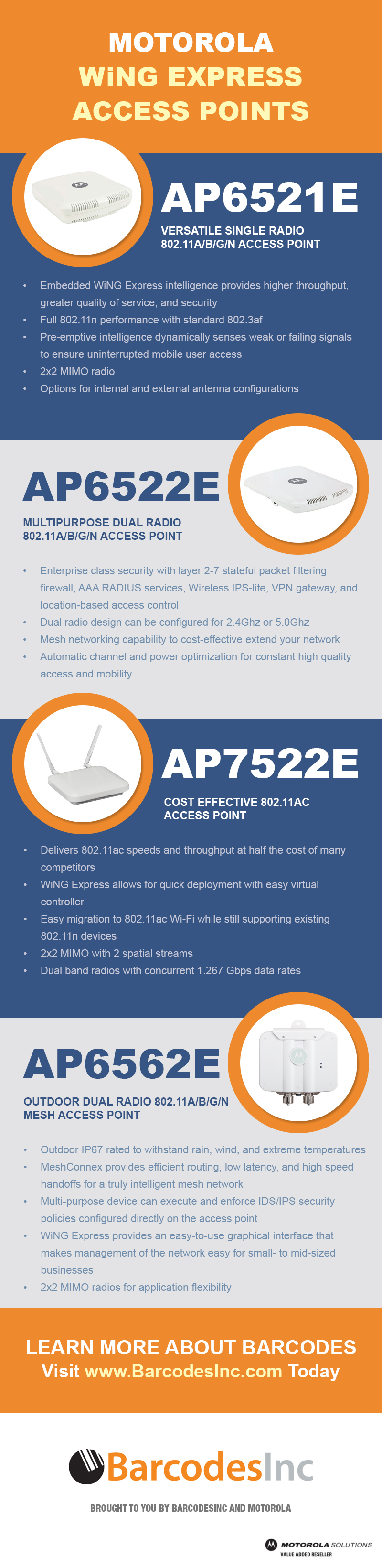 Motorola Enterprise - WiNG Express Acces Points
