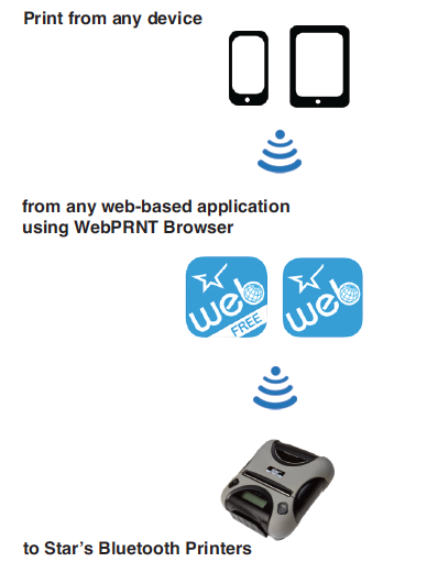 webprnt browser 2015-03-24 at 4.26.14 pm