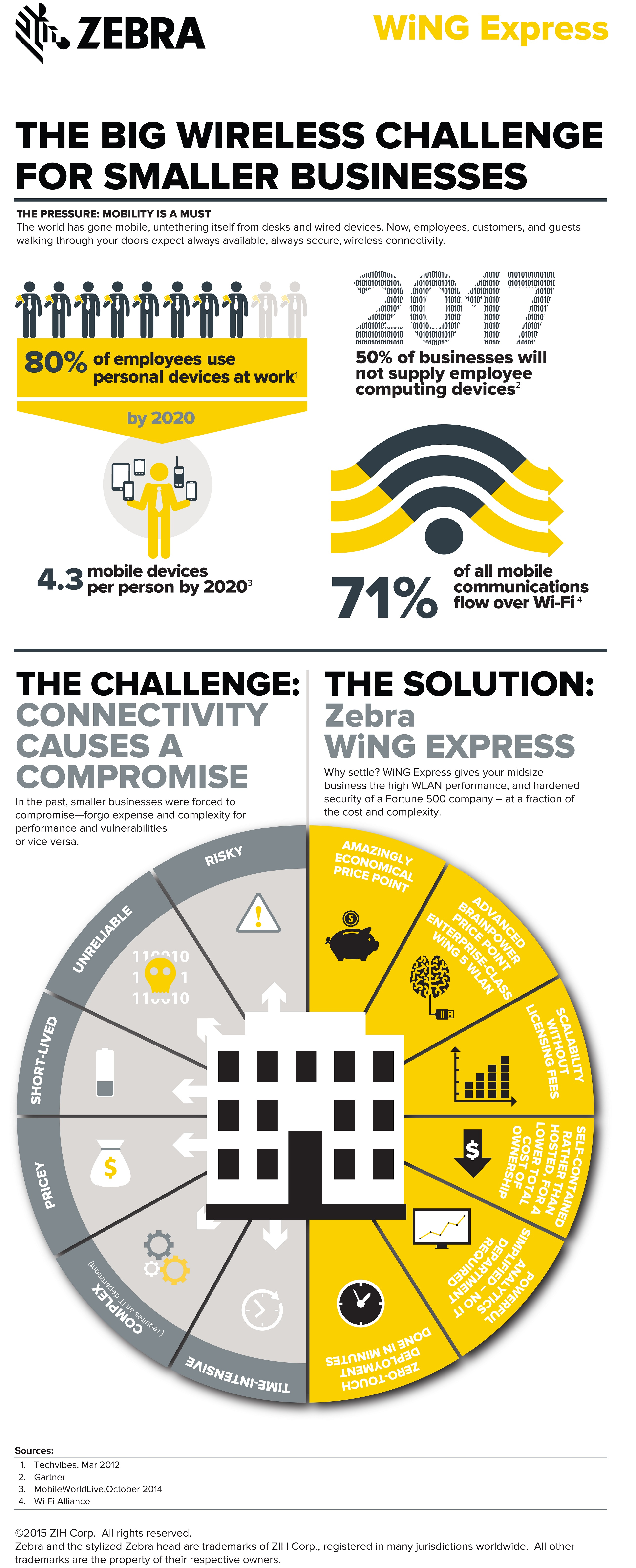 WLAN_04_Infographic-WiNGExpress_web_050515