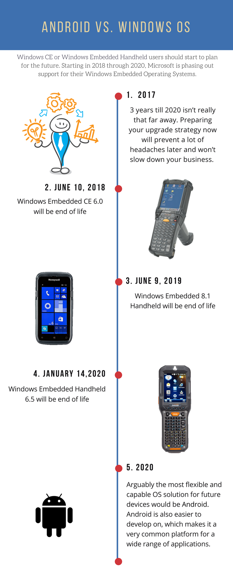 Illustrated Timeline Infographic