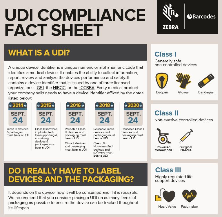 UDI-Info-1