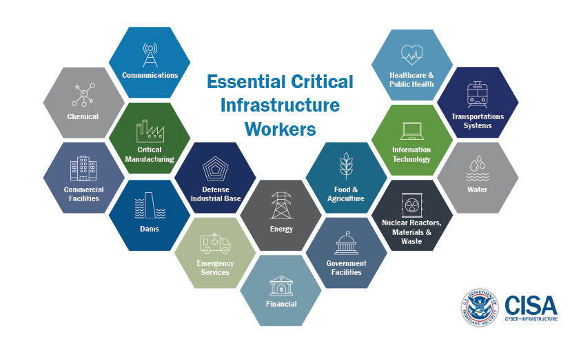 Chart of Essential Critical Infrastructure Workers